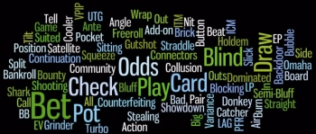 Poker Slang – Understand the Lingo around the Poker Table